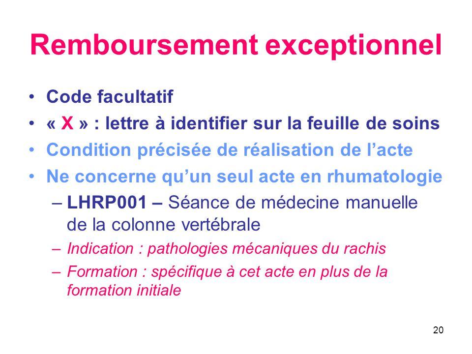 20 Remboursement exceptionnel •Code facultatif •« X » : lettre à identifier sur la feuille de soins •Condition précisée de réalisation de l'acte •Ne c