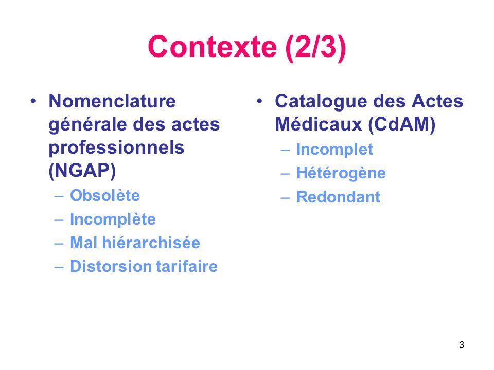 3 Contexte (2/3) •Nomenclature générale des actes professionnels (NGAP) –Obsolète –Incomplète –Mal hiérarchisée –Distorsion tarifaire •Catalogue des A