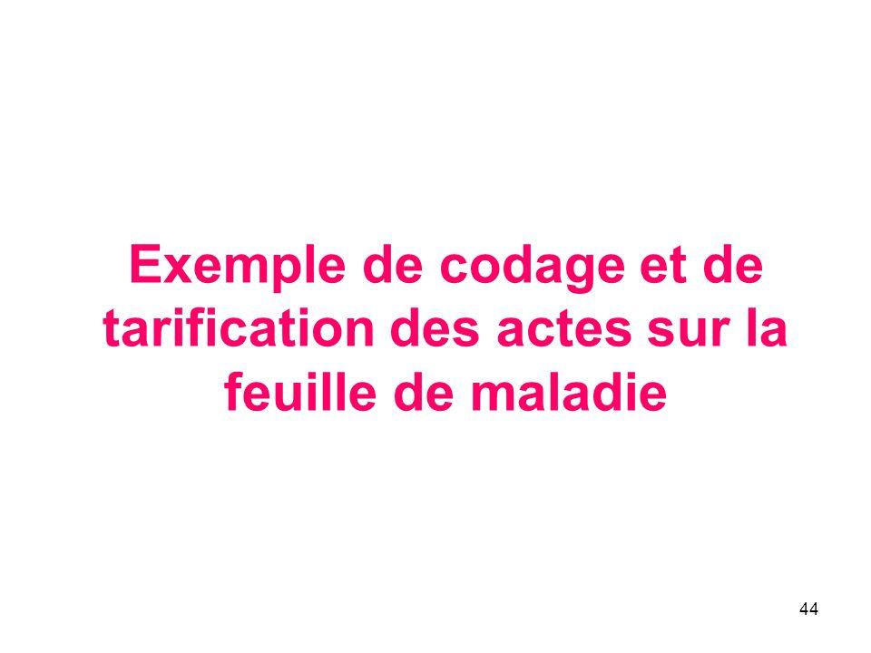 44 Exemple de codage et de tarification des actes sur la feuille de maladie