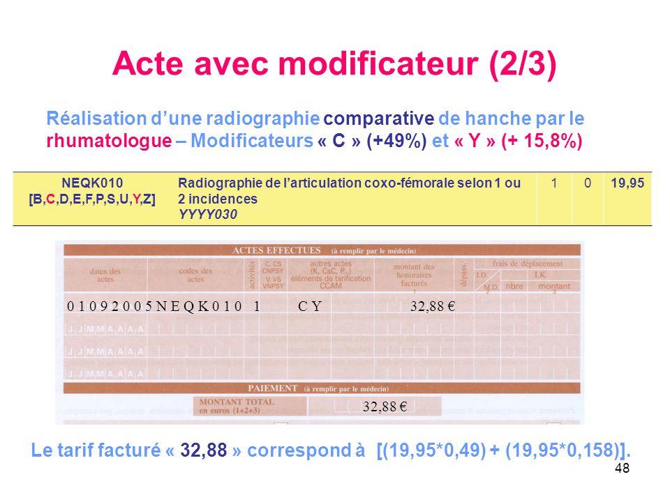 48 Acte avec modificateur (2/3) NEQK010 [B,C,D,E,F,P,S,U,Y,Z] Radiographie de l'articulation coxo-fémorale selon 1 ou 2 incidences YYYY030 1019,95 Réa