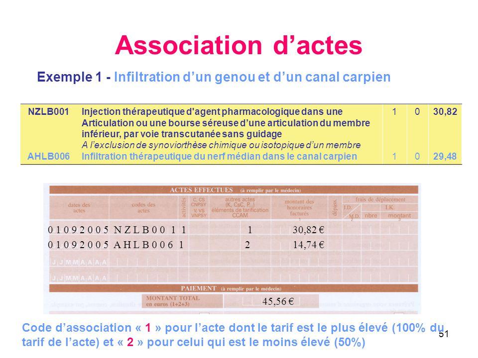 51 Association d'actes Exemple 1 - Infiltration d'un genou et d'un canal carpien 0 1 0 9 2 0 0 5 A H L B 0 0 6 1 2 14,74 € 45,56 € 0 1 0 9 2 0 0 5 N Z
