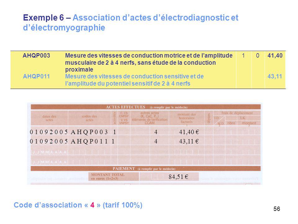56 Exemple 6 – Association d'actes d'électrodiagnostic et d'électromyographie 0 1 0 9 2 0 0 5 A H Q P 0 1 1 1 4 43,11 € 84,51 € 0 1 0 9 2 0 0 5 A H Q