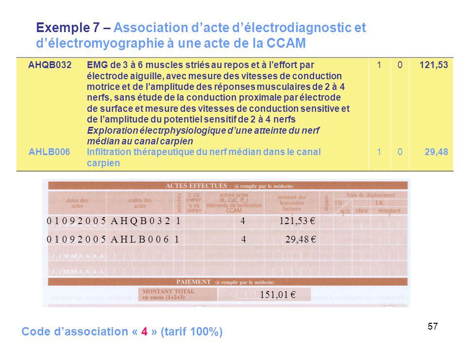57 Exemple 7 – Association d'acte d'électrodiagnostic et d'électromyographie à une acte de la CCAM 0 1 0 9 2 0 0 5 A H L B 0 0 6 1 4 29,48 € 151,01 €
