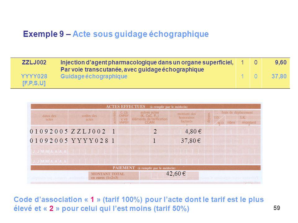 59 Exemple 9 – Acte sous guidage échographique 0 1 0 9 2 0 0 5 Y Y Y Y 0 2 8 1 1 37,80 € 42,60 € 0 1 0 9 2 0 0 5 Z Z L J 0 0 2 1 2 4,80 € Code d'assoc