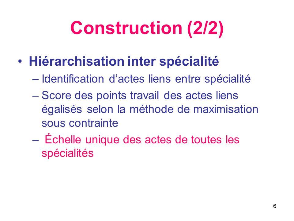 6 Construction (2/2) •Hiérarchisation inter spécialité –Identification d'actes liens entre spécialité –Score des points travail des actes liens égalis