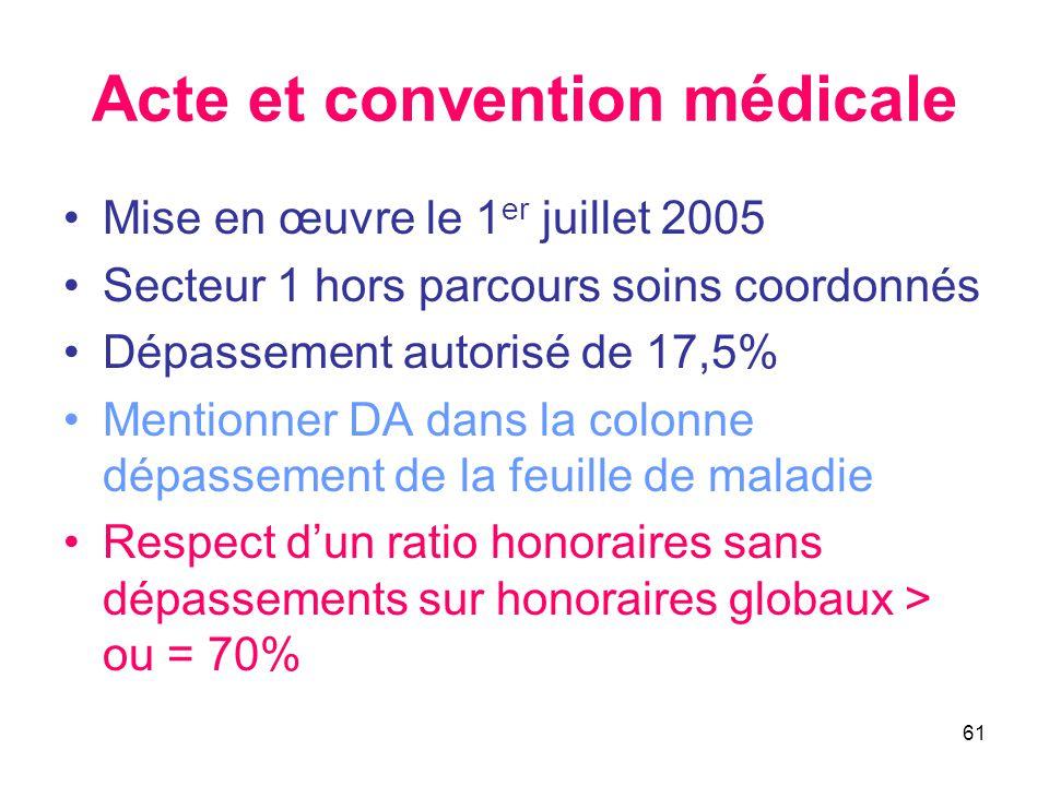 61 Acte et convention médicale •Mise en œuvre le 1 er juillet 2005 •Secteur 1 hors parcours soins coordonnés •Dépassement autorisé de 17,5% •Mentionne