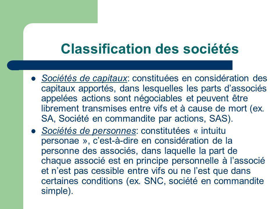 Classification des sociétés  Sociétés de capitaux: constituées en considération des capitaux apportés, dans lesquelles les parts d'associés appelées actions sont négociables et peuvent être librement transmises entre vifs et à cause de mort (ex.