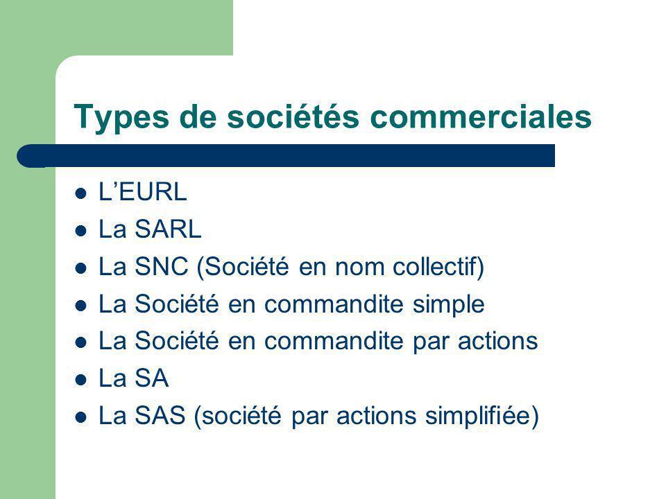 Types de sociétés commerciales  L'EURL  La SARL  La SNC (Société en nom collectif)  La Société en commandite simple  La Société en commandite par actions  La SA  La SAS (société par actions simplifiée)