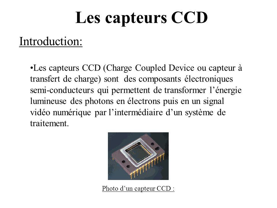 Les capteurs CCD •Les capteurs CCD (Charge Coupled Device ou capteur à transfert de charge) sont des composants électroniques semi-conducteurs qui per
