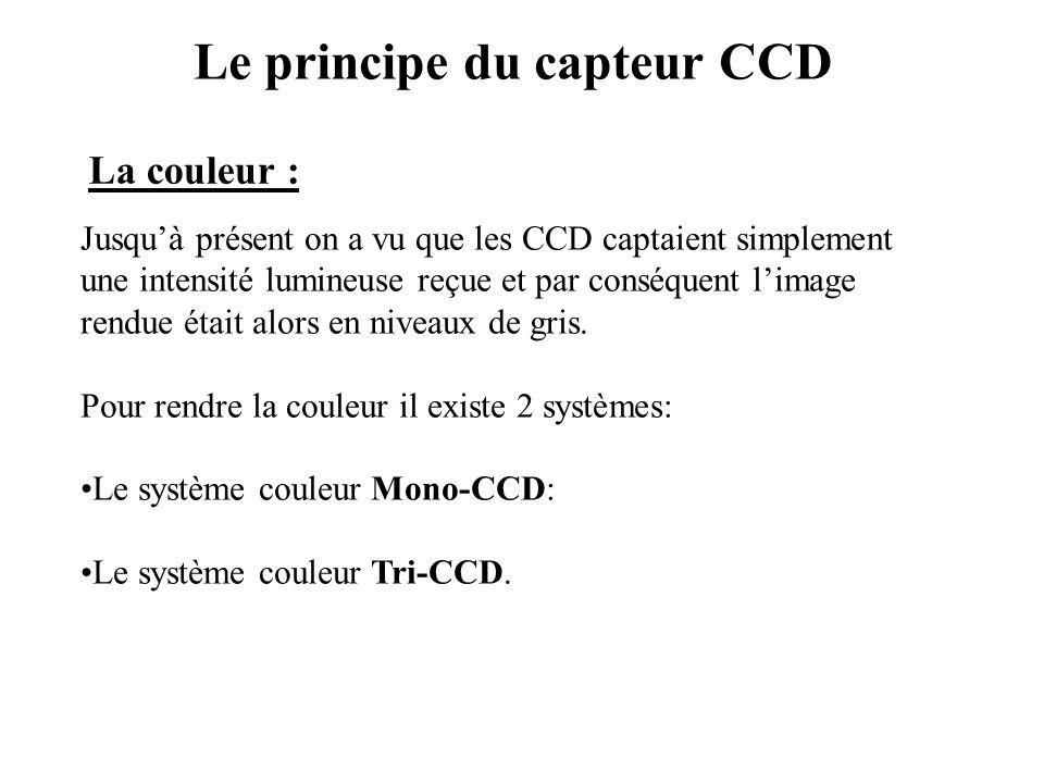 Le principe du capteur CCD Jusqu'à présent on a vu que les CCD captaient simplement une intensité lumineuse reçue et par conséquent l'image rendue éta