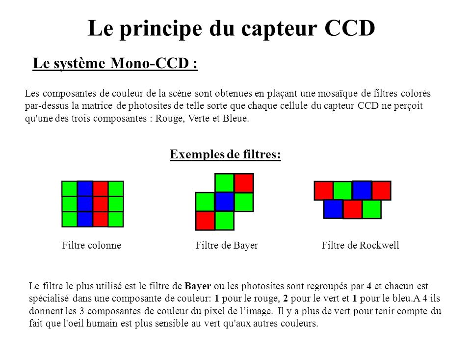 Le principe du capteur CCD Le système Mono-CCD : Les composantes de couleur de la scène sont obtenues en plaçant une mosaïque de filtres colorés par-d