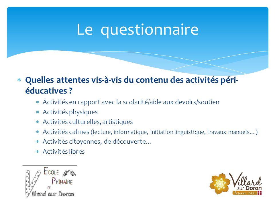  Quelles attentes vis-à-vis du contenu des activités péri- éducatives ?  Activités en rapport avec la scolarité/aide aux devoirs/soutien  Activités