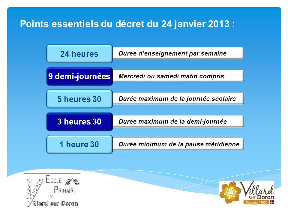 Points essentiels du décret du 24 janvier 2013 : Mercredi ou samedi matin compris 9 demi-journées Durée maximum de la journée scolaire 5 heures 30 Du