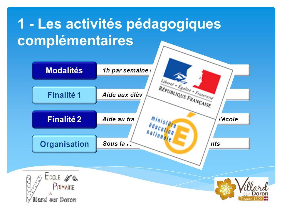 1 - Les activités pédagogiques complémentaires Aide au travail personnel ou au projet d'école Finalité 2 Sous la responsabilité des enseignants Organi