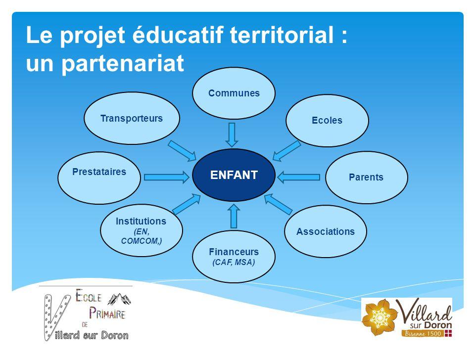 Le projet éducatif territorial : un partenariat Communes Institutions (EN, COMCOM,) Ecoles Associations Financeurs (CAF, MSA) Transporteurs ENFANT Pre