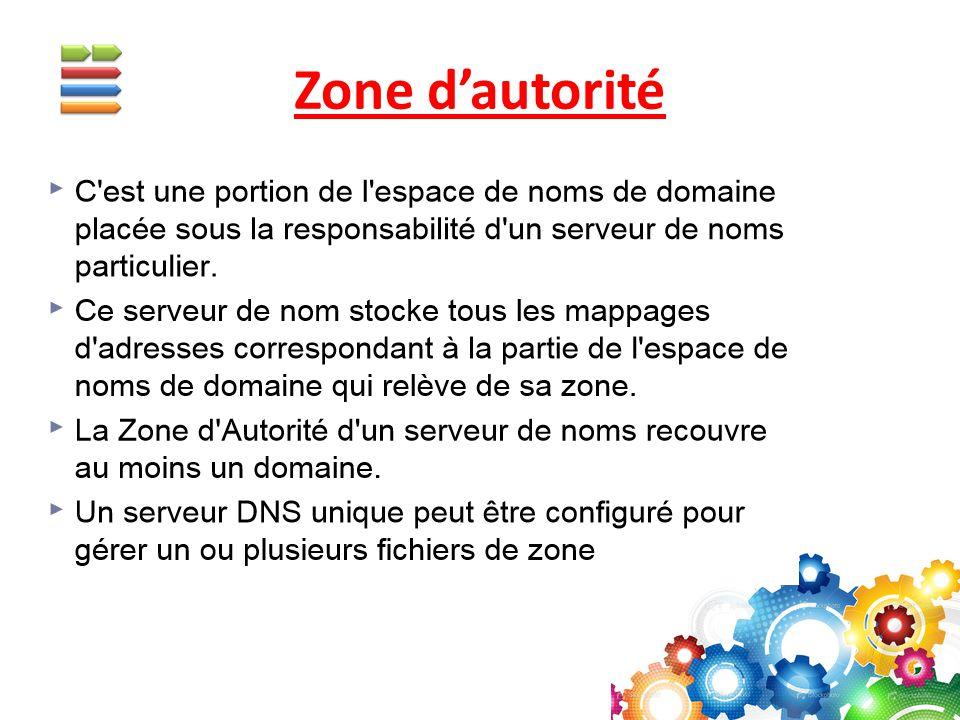 Zone d'autorité