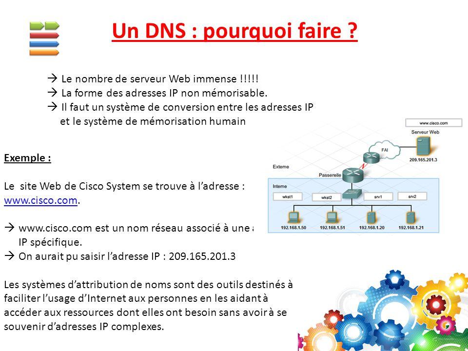 Un DNS : pourquoi faire ?  Le nombre de serveur Web immense !!!!!  La forme des adresses IP non mémorisable.  Il faut un système de conversion entr
