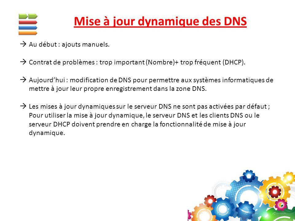 Mise à jour dynamique des DNS  Au début : ajouts manuels.  Contrat de problèmes : trop important (Nombre)+ trop fréquent (DHCP).  Aujourd'hui : mod
