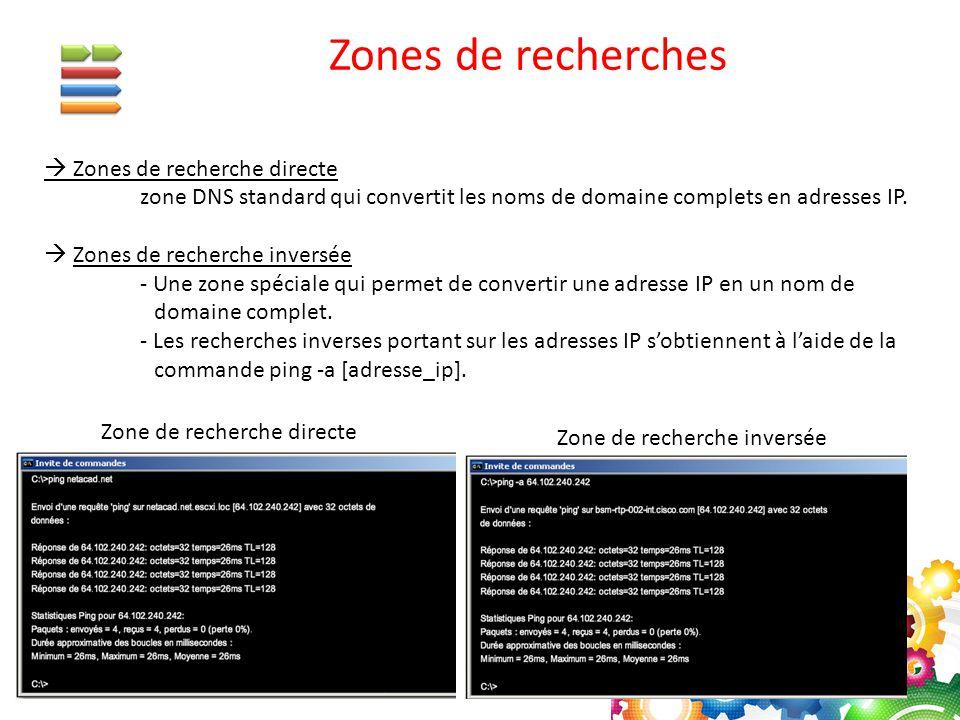  Zones de recherche directe zone DNS standard qui convertit les noms de domaine complets en adresses IP.  Zones de recherche inversée - Une zone spé