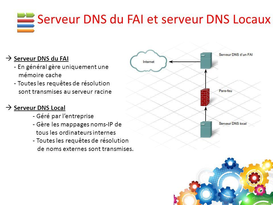 Serveur DNS du FAI et serveur DNS Locaux  Serveur DNS du FAI - En général gère uniquement une mémoire cache - Toutes les requêtes de résolution sont
