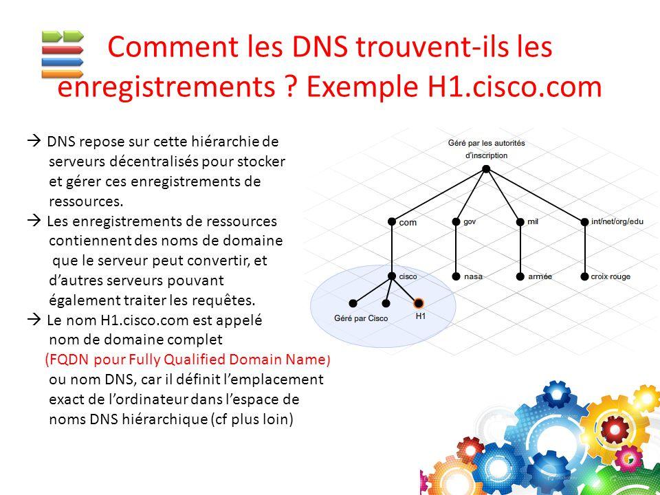 Comment les DNS trouvent-ils les enregistrements ? Exemple H1.cisco.com  DNS repose sur cette hiérarchie de serveurs décentralisés pour stocker et gé