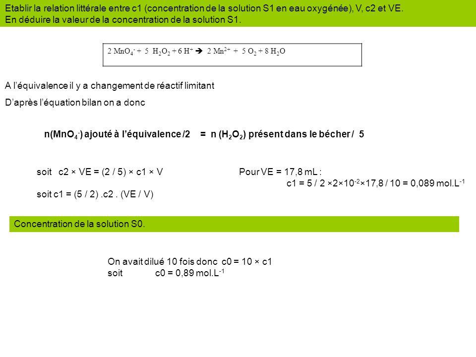 Etablir la relation littérale entre c1 (concentration de la solution S1 en eau oxygénée), V, c2 et VE.