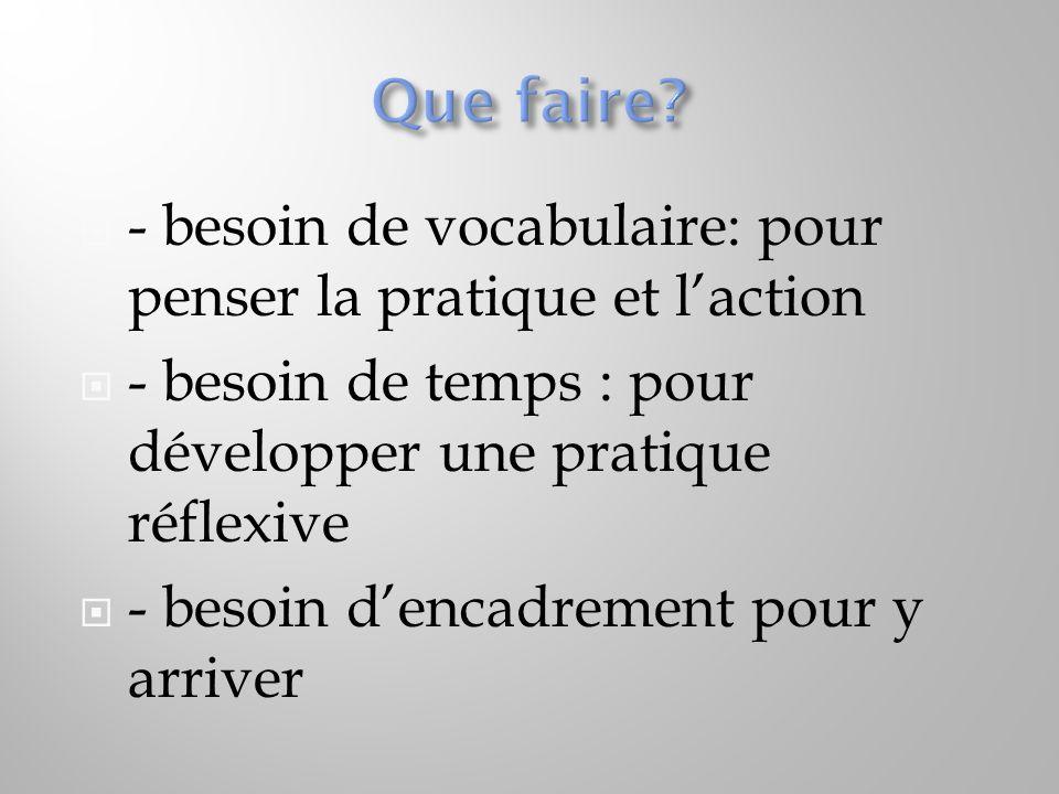  - besoin de vocabulaire: pour penser la pratique et l'action  - besoin de temps : pour développer une pratique réflexive  - besoin d'encadrement p