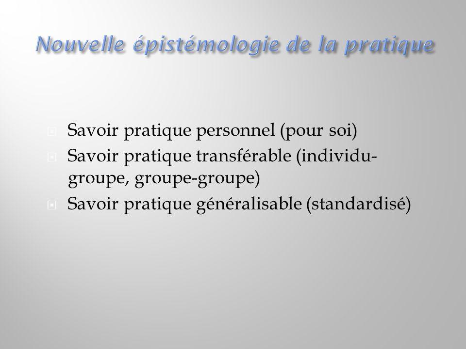  Savoir pratique personnel (pour soi)  Savoir pratique transférable (individu- groupe, groupe-groupe)  Savoir pratique généralisable (standardisé)