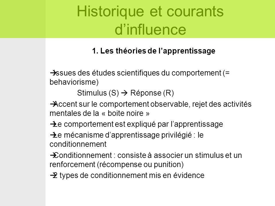 Historique et courants d'influence 1.