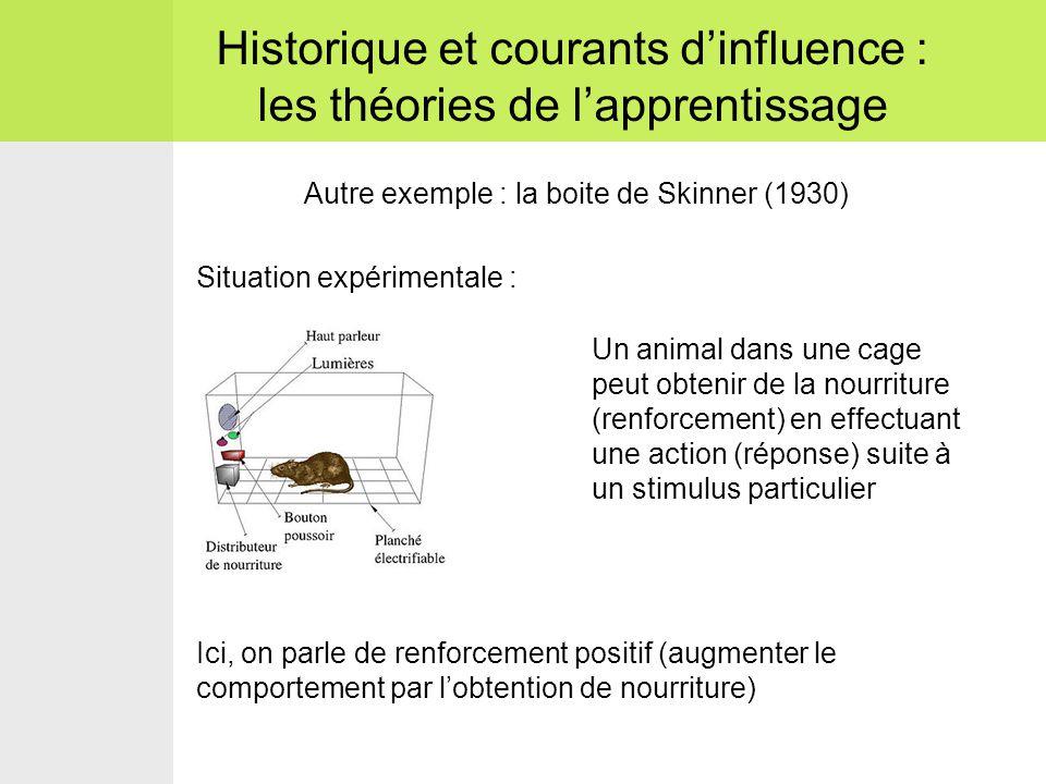 Autre exemple : la boite de Skinner (1930) Situation expérimentale : Ici, on parle de renforcement positif (augmenter le comportement par l'obtention de nourriture) Historique et courants d'influence : les théories de l'apprentissage Un animal dans une cage peut obtenir de la nourriture (renforcement) en effectuant une action (réponse) suite à un stimulus particulier