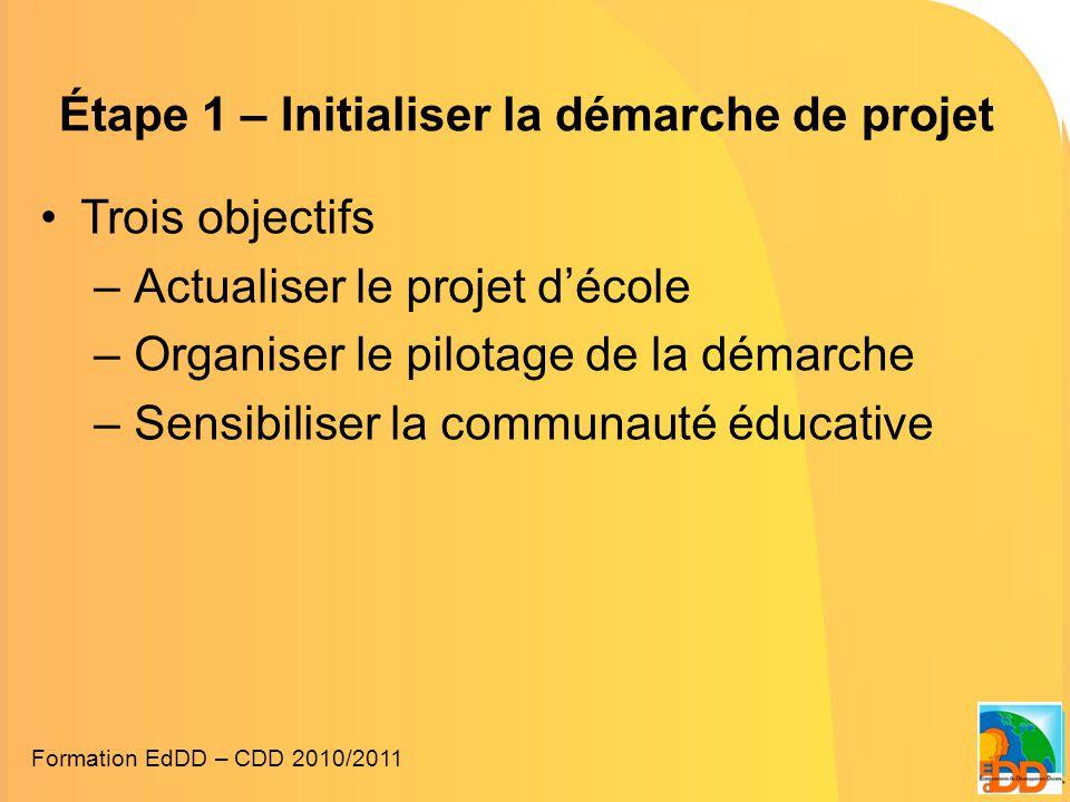 Étape 1 – Initialiser la démarche de projet •Trois objectifs –Actualiser le projet d'école –Organiser le pilotage de la démarche –Sensibiliser la communauté éducative Formation EdDD – CDD 2010/2011