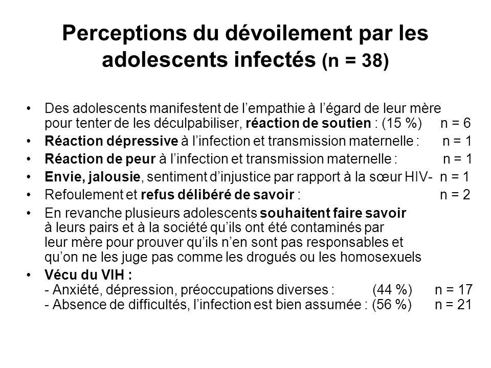 Perceptions du dévoilement par les adolescents infectés (n = 38) •Des adolescents manifestent de l'empathie à l'égard de leur mère pour tenter de les
