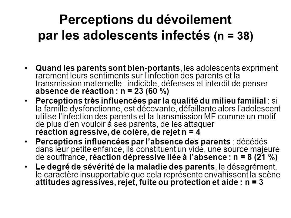 Perceptions du dévoilement par les adolescents infectés (n = 38) •Quand les parents sont bien-portants, les adolescents expriment rarement leurs senti