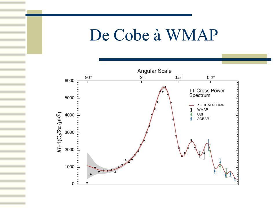 De Cobe à WMAP