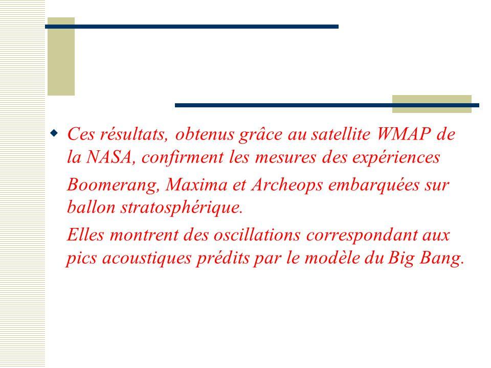  Ces résultats, obtenus grâce au satellite WMAP de la NASA, confirment les mesures des expériences Boomerang, Maxima et Archeops embarquées sur ballo