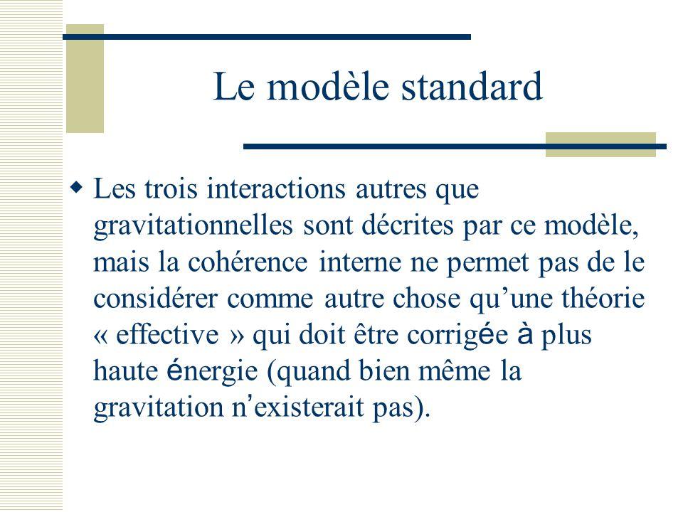 Le modèle standard  Les trois interactions autres que gravitationnelles sont décrites par ce modèle, mais la cohérence interne ne permet pas de le co