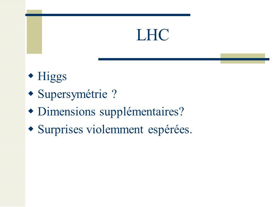 LHC  Higgs  Supersymétrie ?  Dimensions supplémentaires?  Surprises violemment espérées.