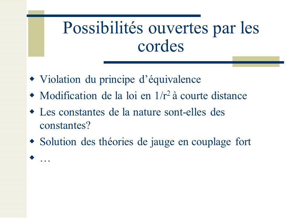 Possibilités ouvertes par les cordes  Violation du principe d'équivalence  Modification de la loi en 1/r 2 à courte distance  Les constantes de la