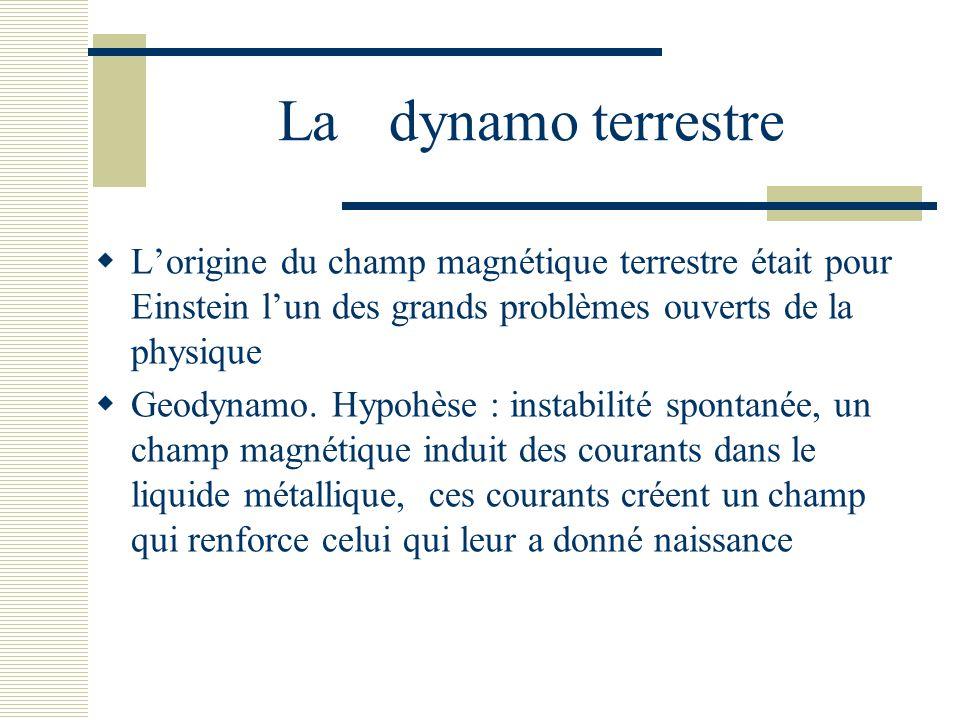La dynamo terrestre  L'origine du champ magnétique terrestre était pour Einstein l'un des grands problèmes ouverts de la physique  Geodynamo. Hypohè