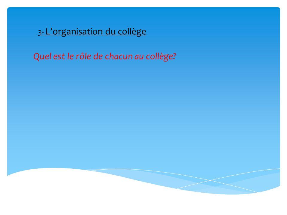 3- L'organisation du collège Quel est le rôle de chacun au collège?