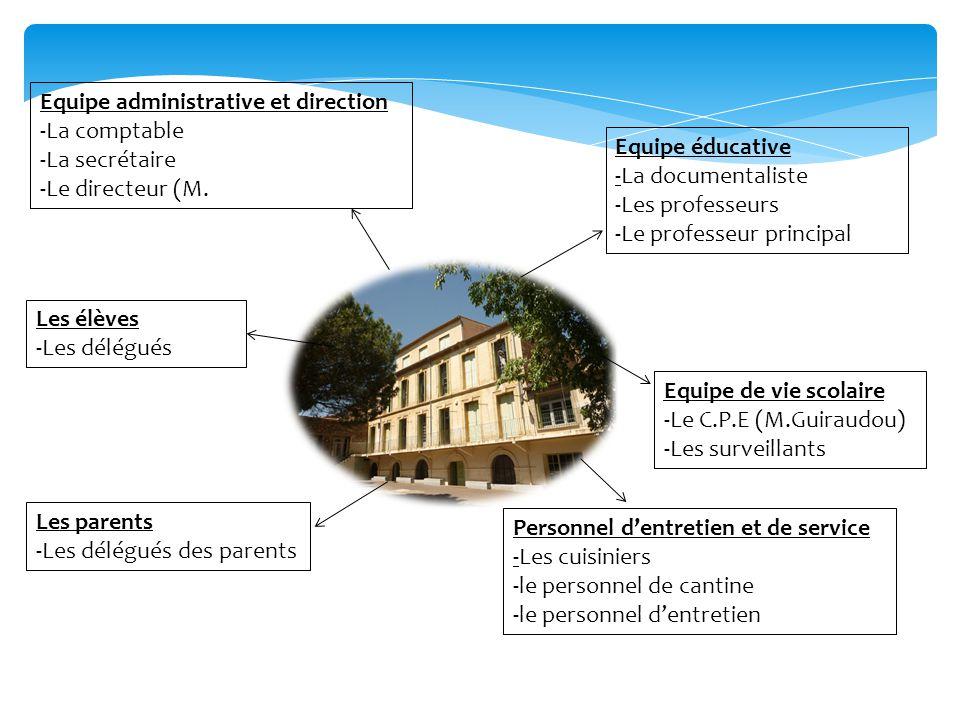 Equipe administrative et direction -La comptable -La secrétaire -Le directeur (M. Equipe éducative -La documentaliste -Les professeurs -Le professeur