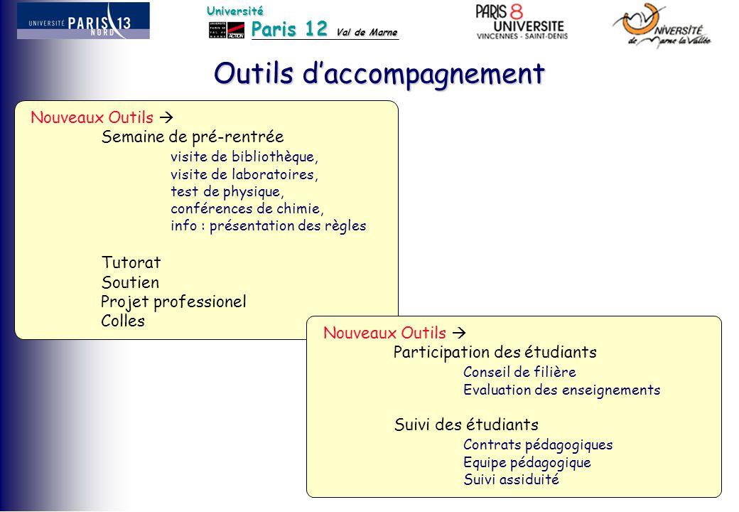 Paris 12 Val de Marne Université Nouveaux Outils  Semaine de pré-rentrée visite de bibliothèque, visite de laboratoires, test de physique, conférence