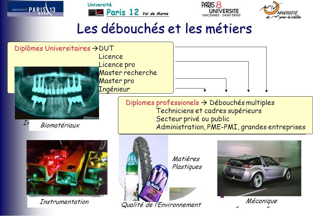 Paris 12 Val de Marne Université Les débouchés et les métiers Ingénieur Logiciel Ingénieur Télécoms Ingénieur Matériaux Diplômes Universitaires  DUT