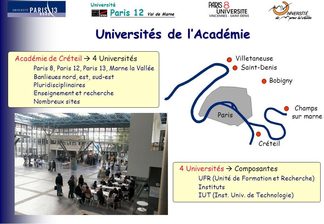 Paris 12 Val de Marne Université Universités de l'Académie Académie de Créteil  4 Universités Paris 8, Paris 12, Paris 13, Marne la Vallée Banlieues