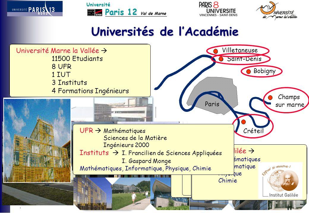 Paris 12 Val de Marne Université Paris Villetaneuse Saint-Denis Bobigny Champs sur marne Créteil Universités de l'Académie Université Paris 8  24000
