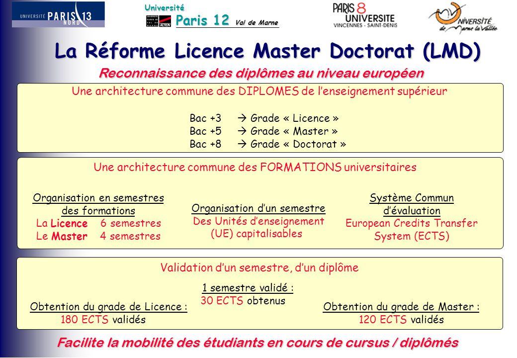 Paris 12 Val de Marne Université La Réforme Licence Master Doctorat (LMD) Une architecture commune des DIPLOMES de l'enseignement supérieur Bac +3  G
