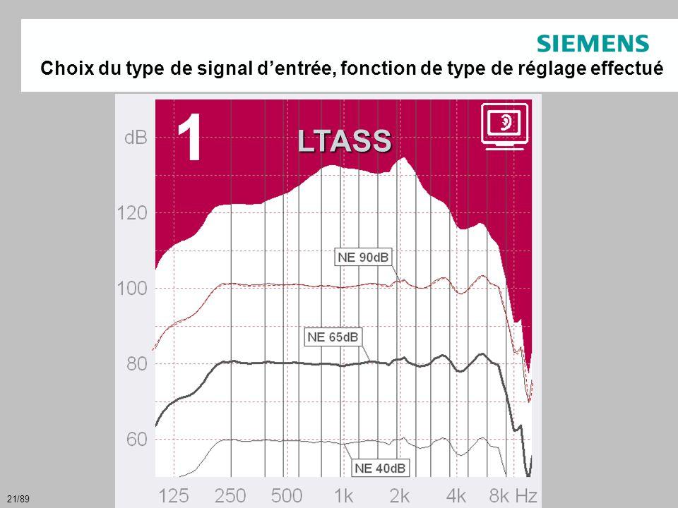 21/89 LTASS Choix du type de signal d'entrée, fonction de type de réglage effectué