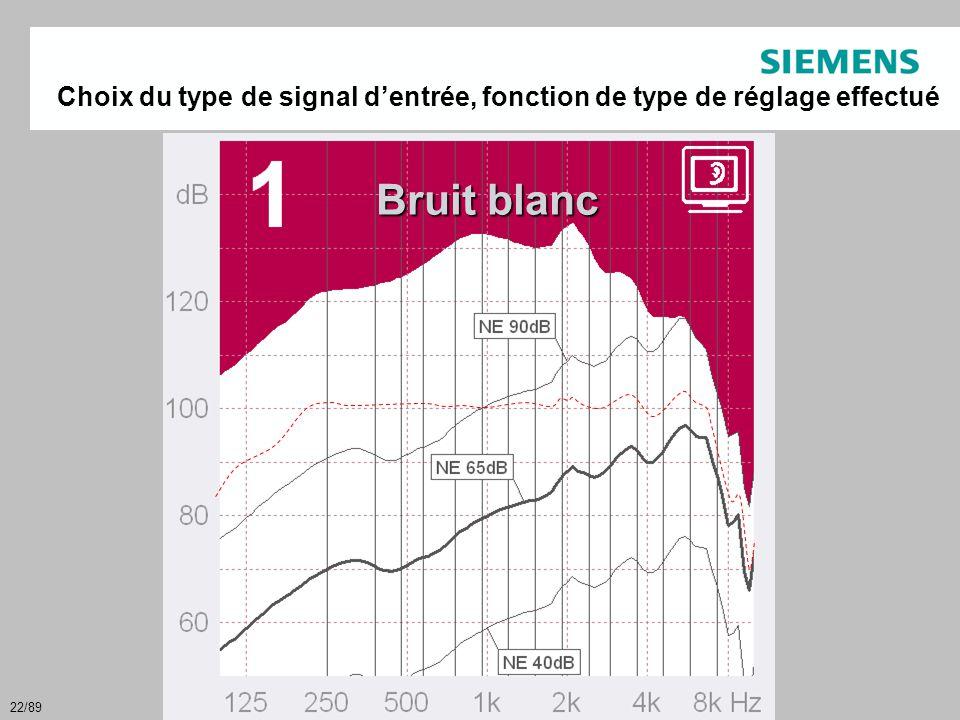 22/89 Bruit blanc Choix du type de signal d'entrée, fonction de type de réglage effectué