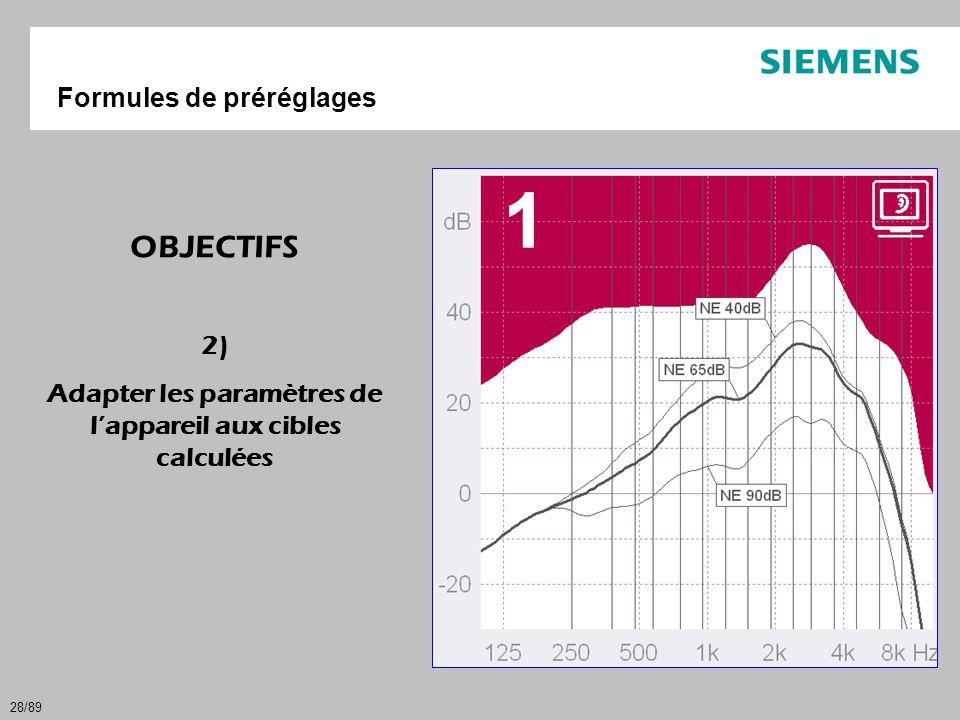 28/89 Formules de préréglages OBJECTIFS 2) Adapter les paramètres de l'appareil aux cibles calculées