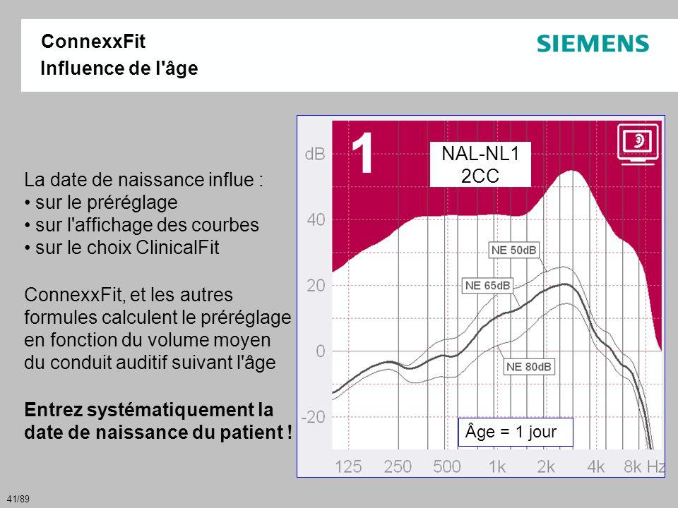 41/89 Âge = 60 ansÂge = 1 jour Influence de l'âge La date de naissance influe : • sur le préréglage • sur l'affichage des courbes • sur le choix Clini